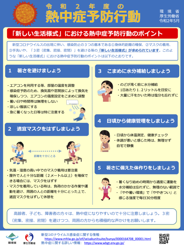 熱中症予防行動